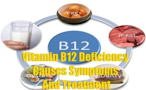 How to treat Vitamin B12 Deficiency?